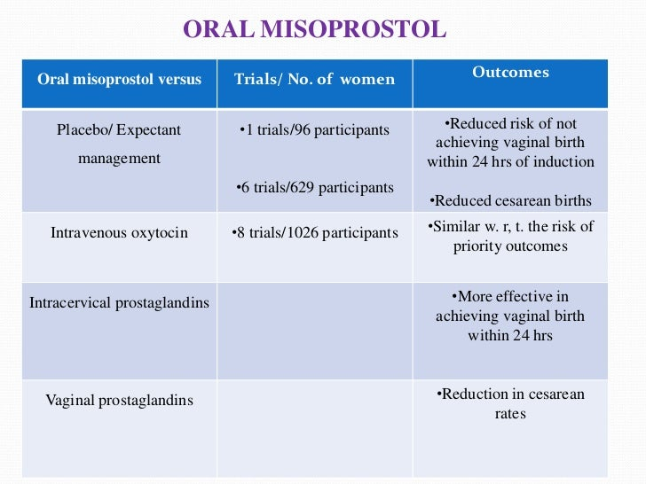 oral and intravenous corticosteroids side effects