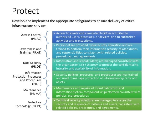 Levels of adoption Tier 1 - Partial • Not formalized • Ad hoc • Often reactive • Limited awareness of cybersecurity risk m...