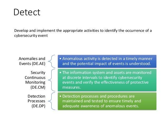 Matrix of capability Tier Identify Protect Detect Respond Recover 1 PR.IP PR.PT DE.CM DE.DP RS.CO RS.MI RS.IM RC.IM RC.CO ...