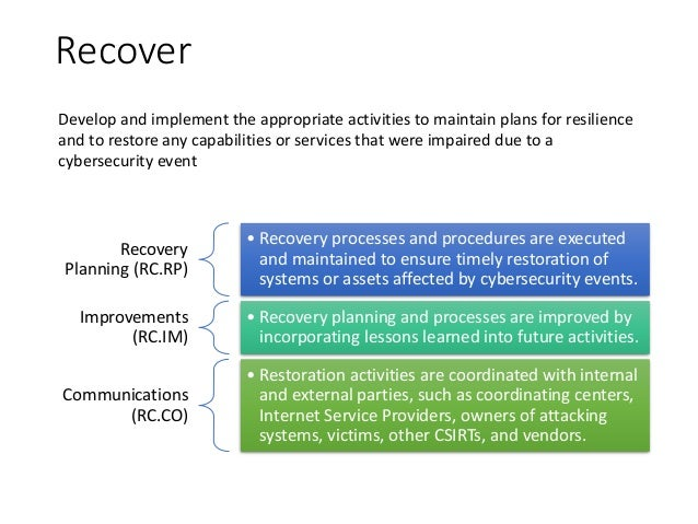 Flow of security maturity Cybersecurity Risk Assessment Disaster Recovery Business Continuity Management