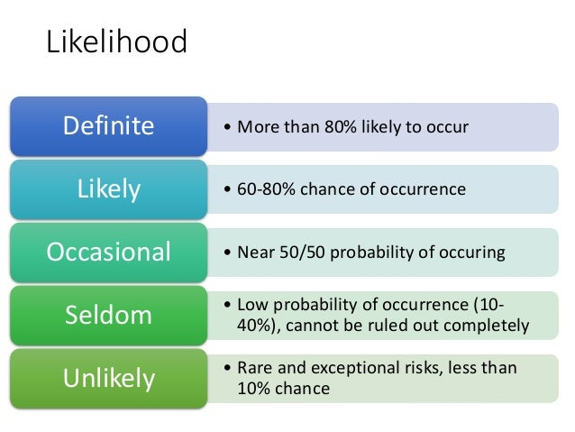 How is risk addressed? • Senior management involvement? • IT understanding? • Knowing the baseline • Documenting the netwo...