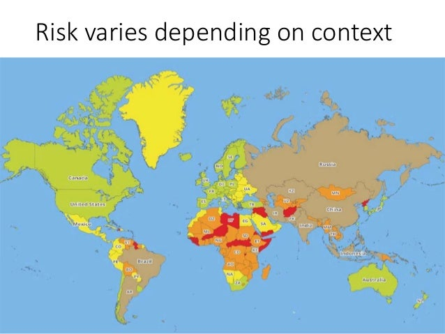 Risk varies depending on context