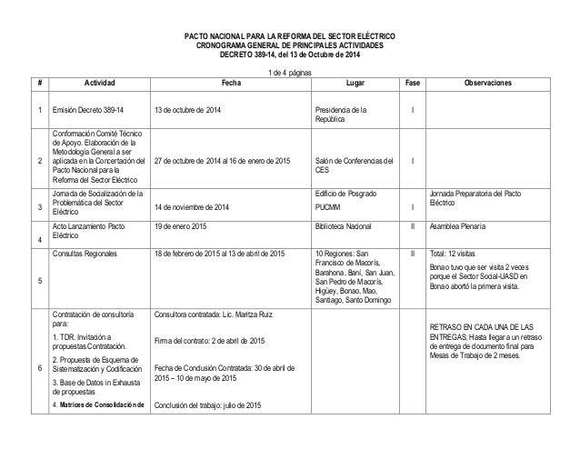 PACTO NACIONAL PARA LA REFORMA DEL SECTOR ELÉCTRICO CRONOGRAMA GENERAL DE PRINCIPALES ACTIVIDADES DECRETO 389-14, del 13 d...