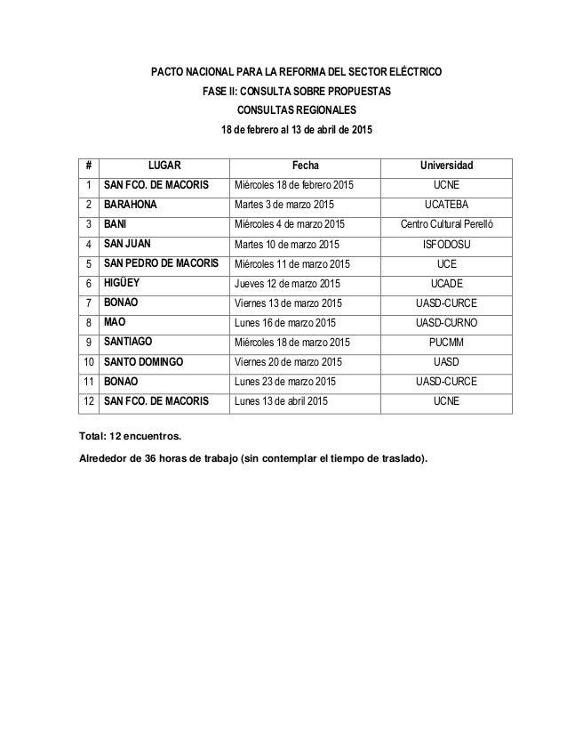 PACTO NACIONAL PARA LA REFORMA DEL SECTOR ELÉCTRICO FASE II: CONSULTA SOBRE PROPUESTAS CONSULTAS REGIONALES 18 de febrero ...