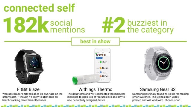 connected self social mentions182k buzziest in the category#2 best in show FitBit Blaze Withings Thermo Samsung Gear S2 We...