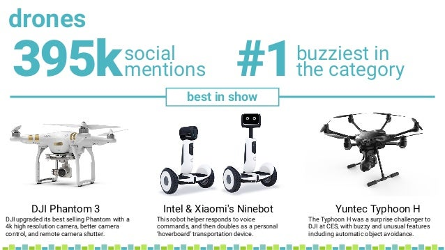 drones best in show social mentions395k buzziest in the category#1 DJI Phantom 3 Intel & Xiaomi's Ninebot Yuntec Typhoon H...