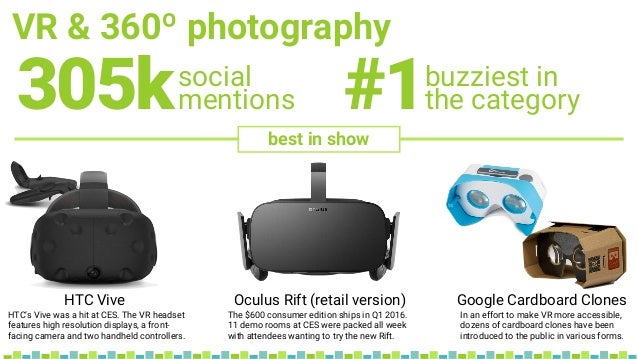 VR & 360º photography best in show social mentions305k buzziest in the category#1 HTC Vive Oculus Rift (retail version) Go...