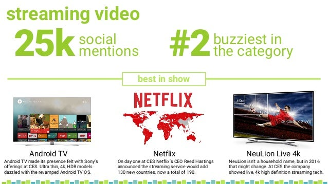 streaming video social mentions25k buzziest in the category#2 best in show Android TV Netflix NeuLion Live 4k Android TV m...