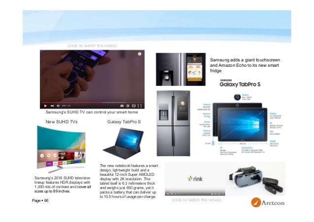 CES 2016 new trends & innovations