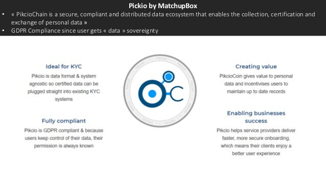 Pickio by MatchupBox • « PikcioChain is a secure, compliant and distributed data ecosystem that enables the collection, ce...