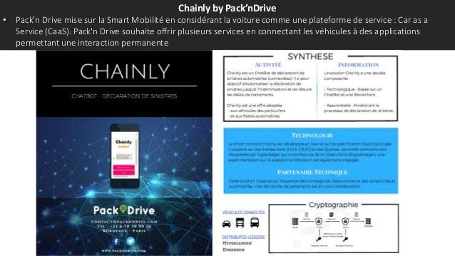 Chainly by Pack'nDrive • Pack'n Drive mise sur la Smart Mobilité en considérant la voiture comme une plateforme de service...
