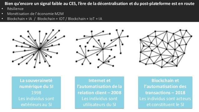 Bien qu'encore un signal faible au CES, l'ère de la décentralisation et du post-plateforme est en route • Résilience • Mon...