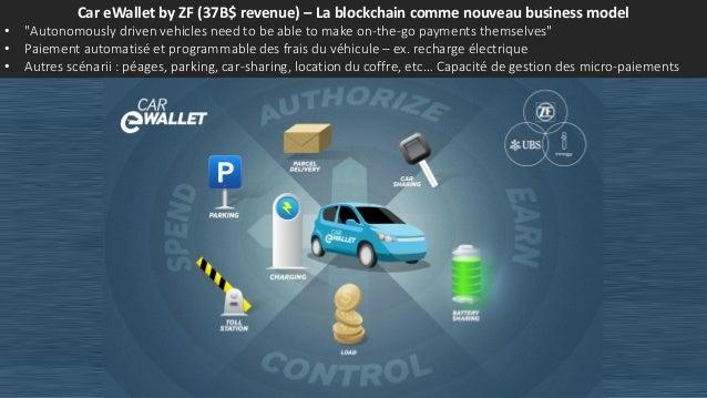 """Car eWallet by ZF (37B$ revenue) – La blockchain comme nouveau business model • """"Autonomously driven vehicles need to be a..."""