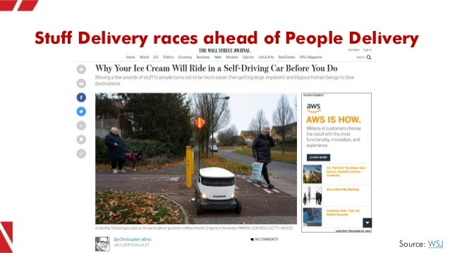 Stuff Delivery races ahead of People Delivery Source: WSJ