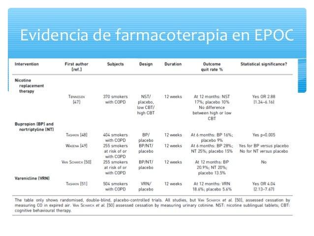 9 GPC Seleccionadas mediante9 GPC Seleccionadas mediante AGREE IIAGREE II