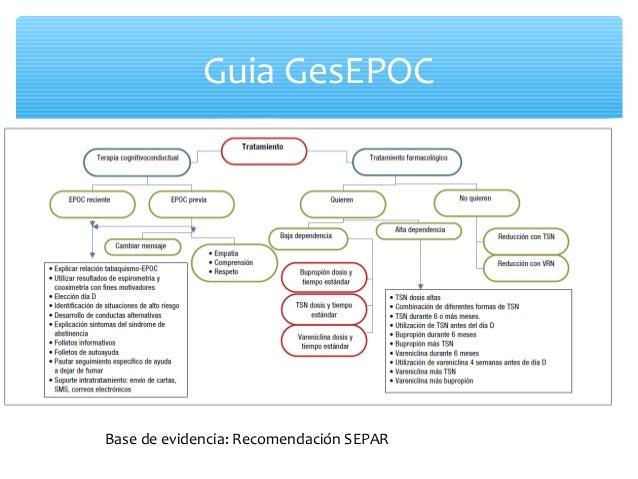 Que nos dicen las guias sobre la cesacion en EPOC