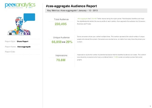 #ces-aggregate Audience Report                              Key Metrics: #ces-aggregate | January - 12 - 2013             ...