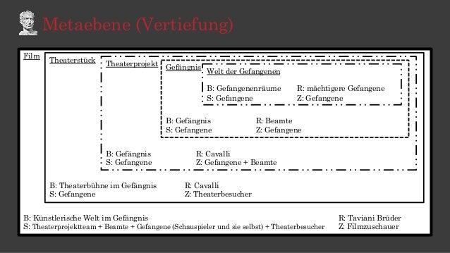 Film B: Künstlerische Welt im Gefängnis R: Taviani Brüder S: Theaterprojektteam + Beamte + Gefangene (Schauspieler und sie...