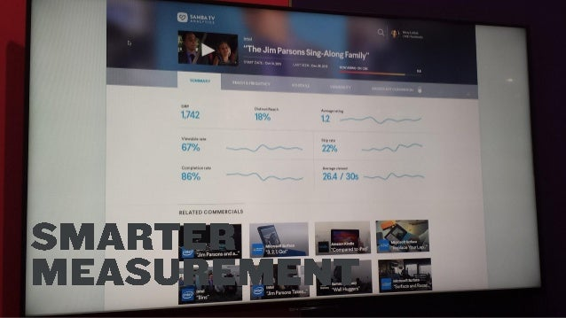 TRENDHUNTING: CES 2016
