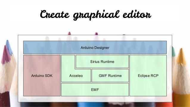 Create graphical editor AcceleoArduino SDK EMF GMF Runtime Sirius Runtime Eclipse RCP Arduino Designer