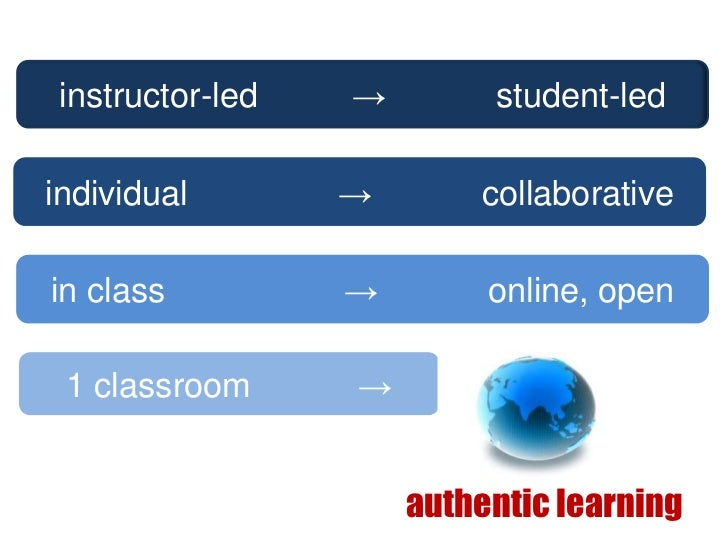 Digital identity, privacy & authenticity - #CESI12  Slide 3