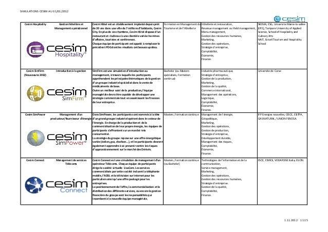 Cesim comparatif simulations 2012 for Comparatif hotel
