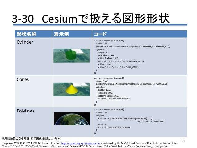 Cesiumを動かしてみよう