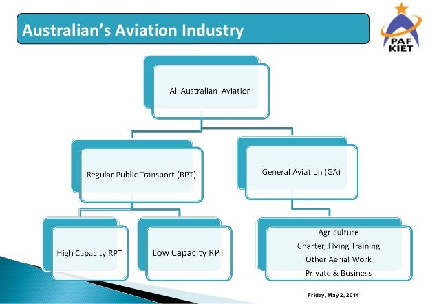 history for aircraft investigation aviation Aircraft accident and incident investigations should be supported by all engineering disciplines and departments involved with design.