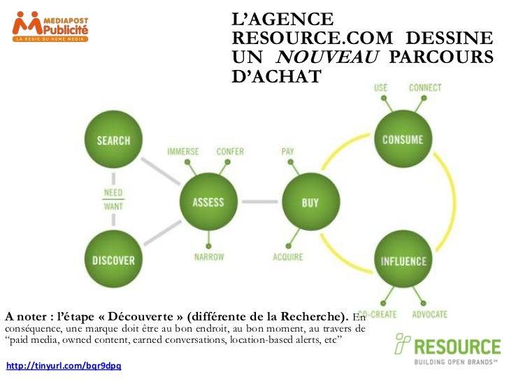 L'AGENCE                                                 RESOURCE.COM DESSINE                                             ...