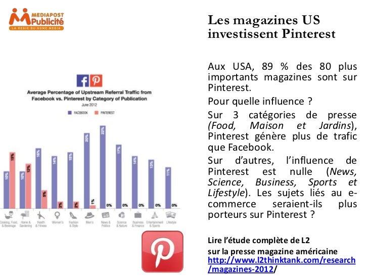 Les magazines USinvestissent PinterestAux USA, 89 % des 80 plusimportants magazines sont surPinterest.Pour quelle influenc...