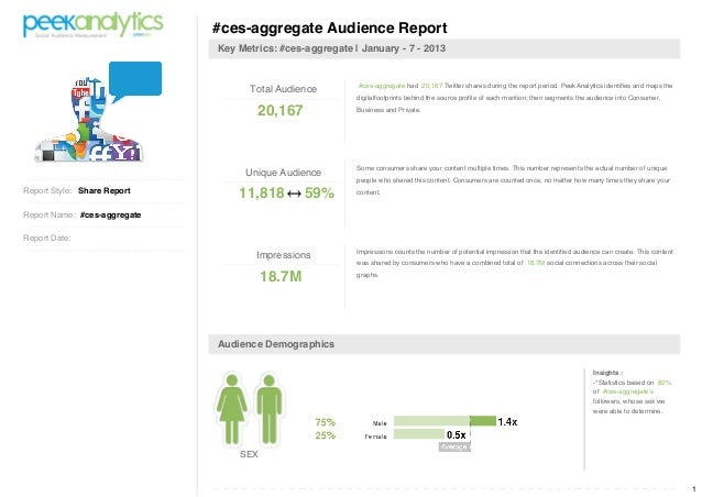 #ces-aggregate Audience Report                              Key Metrics: #ces-aggregate | January - 7 - 2013              ...