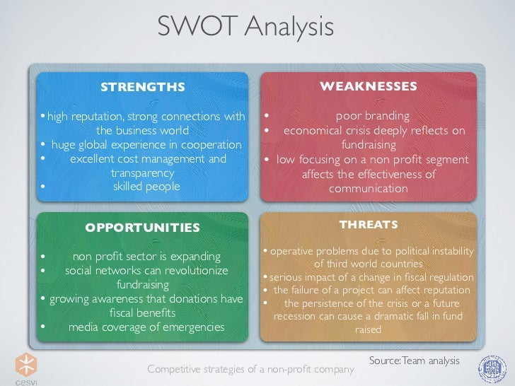 swot analysis of non profit organization Businesses, non-profits, and even social groups aim to stay relevant and  desirable to  how do these organizations keep from going under  going  through a swot analysis helps to hone that strategy so you can focus on.