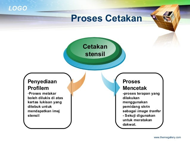 Cetakan stensil 3 ccuart Image collections