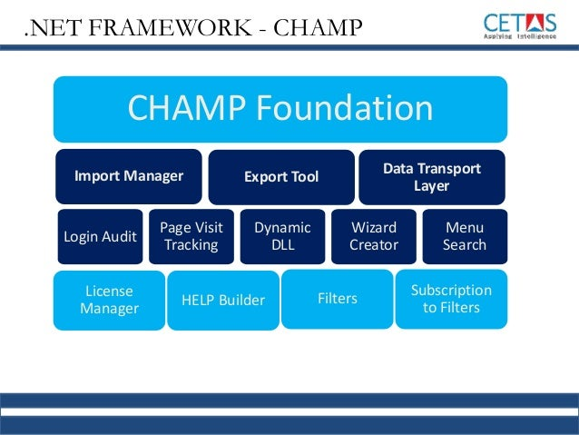 an overview of champ programming Champs: a proactive and positive approach to classroom management what is champs a set of decisions the teacher must make in order to structure for today's students.