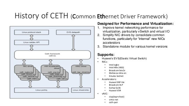 History of CETH (Common Ethernet Driver Framework) Designed for Performance and Virtualization: 1. Improve kernel networki...