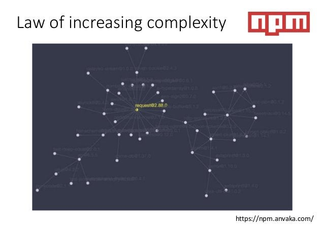 Guideline 3: Monitor your dependencies • Law of increasing complexity: • Number of transitive dependencies tends to grow o...