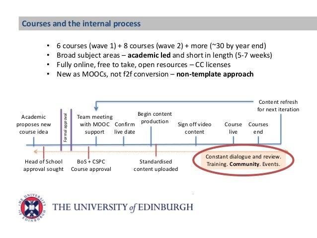 Amy Woodgate at Cetis conference 2014 Slide 3