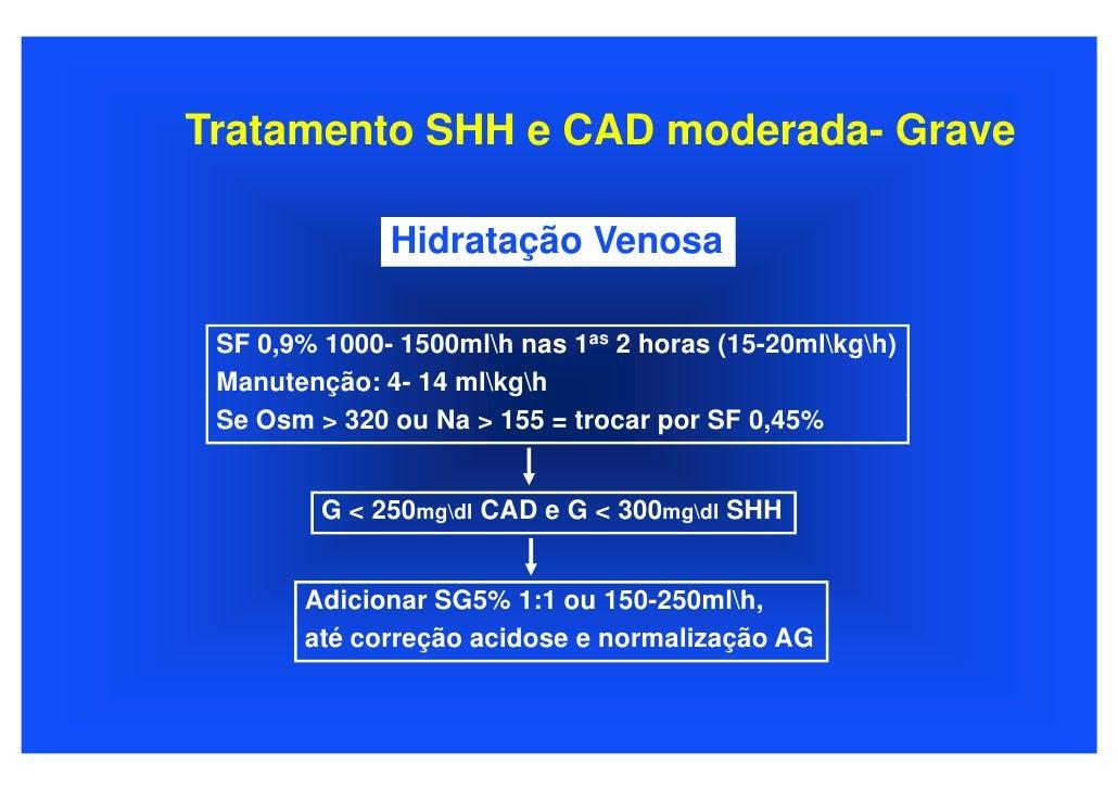 Tratamento SHH e CAD moderada- Grave                Hidratação Venosa   SF 0,9% 1000- 1500mlh nas 1as 2 horas (15-20mlkgh)...