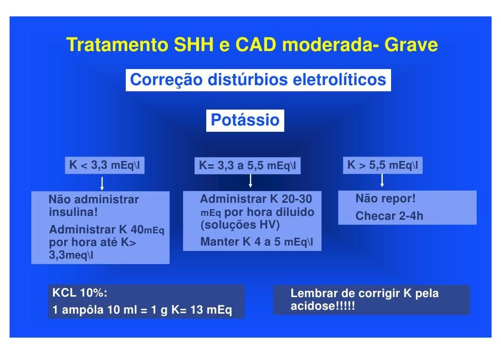 Tratamento SHH e CAD moderada- Grave               Correção distúrbios eletrolíticos                            Potássio  ...