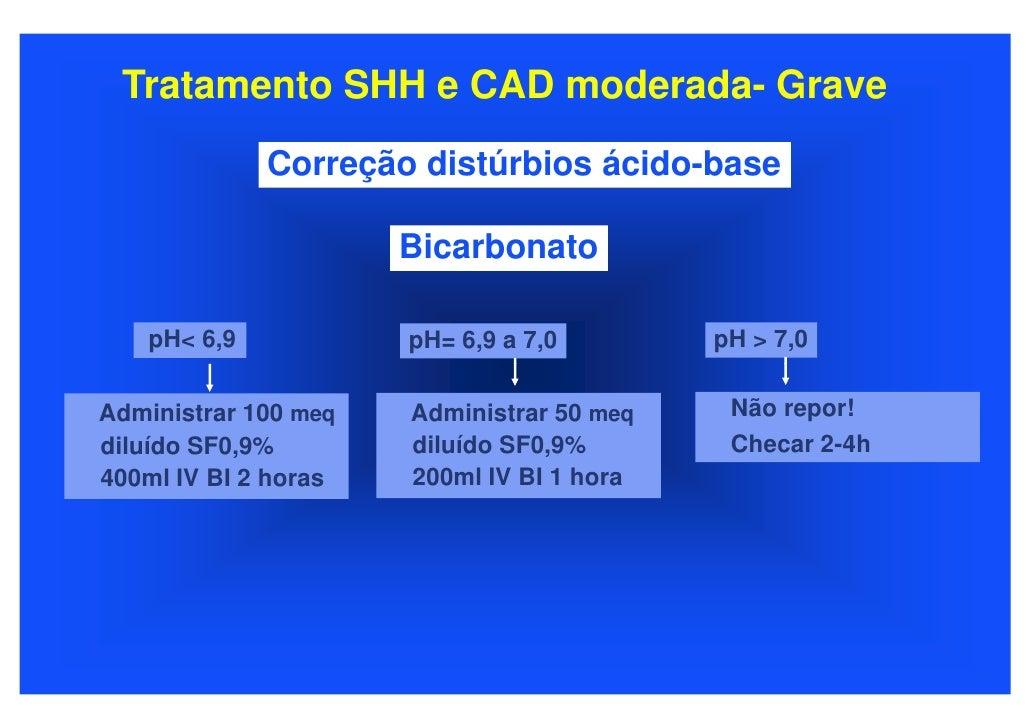 Tratamento SHH e CAD moderada- Grave               Correção distúrbios ácido-base                        Bicarbonato      ...