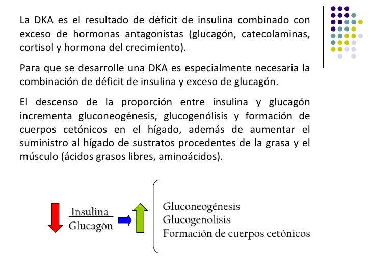 La DKA es el resultado de déficit de insulina combinado conexceso de hormonas antagonistas (glucagón, catecolaminas,cortis...