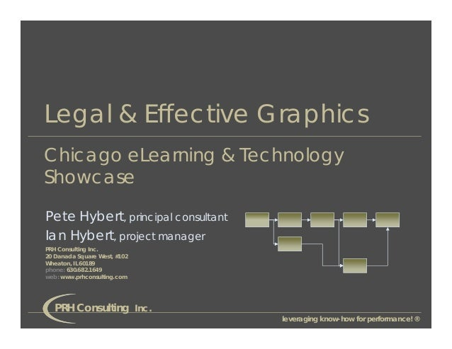 leveraging know-how for performance! ® PRH Consulting Inc. Legal & Effective Graphics Pete Hybert, principal consultant Ia...