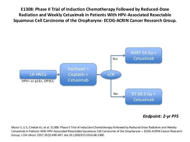 NCI-MATCH precision medicine clinical trial releases new ...