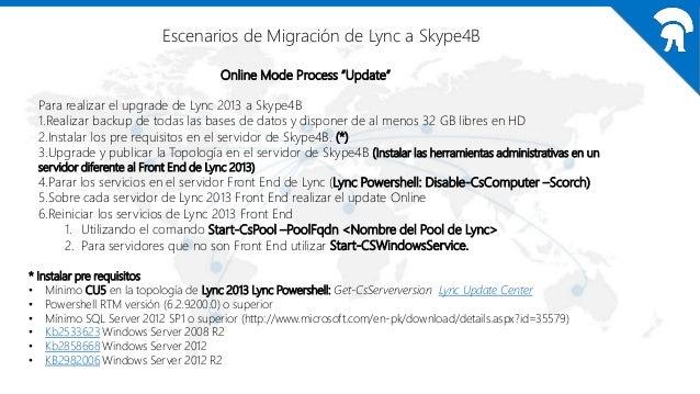 Escenarios de Migración de Lync a Skype4B Escenarios de Co Existencia