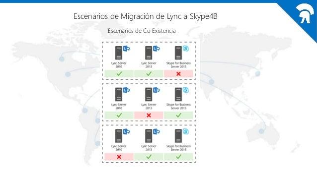 Video Server Interop Cisco VCS 8.1 y CUCM Versión 10.5 utilizando Trunks sobre TCP VTC´s Soportadas:  Cisco C40  Cisco C...