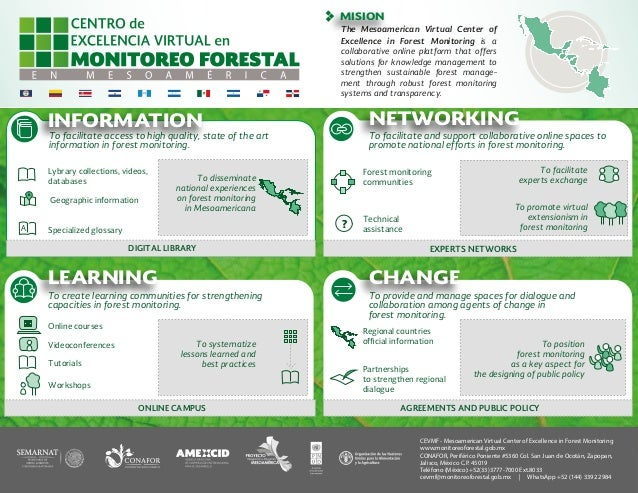 CEVMF - Mesoamerican Virtual Center of Excellence in Forest Monitoring www.monitoreoforestal.gob.mx CONAFOR, Periférico Po...
