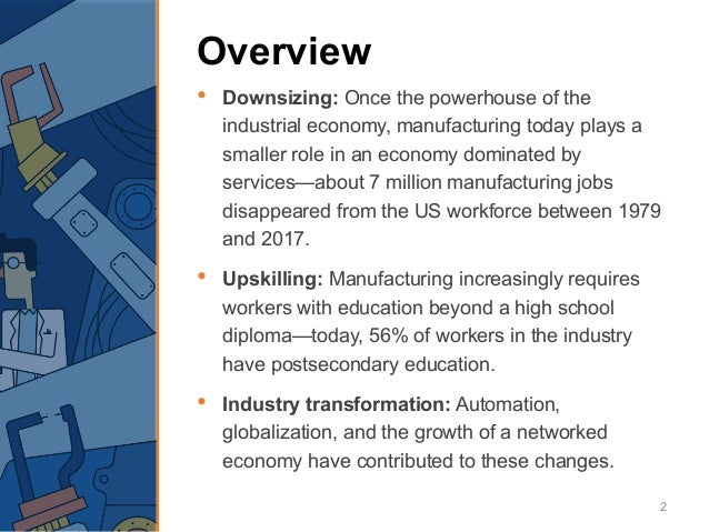 Overview • Downsizing: Once the powerhouse of the industrial economy, manufacturing today plays a smaller role in an econo...