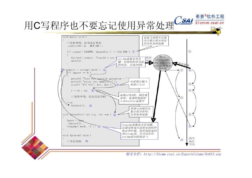 用C写程序也不要忘记使用异常处理          相关专栏:http://51cmm.csai.cn/ExpertColumn/No013.asp
