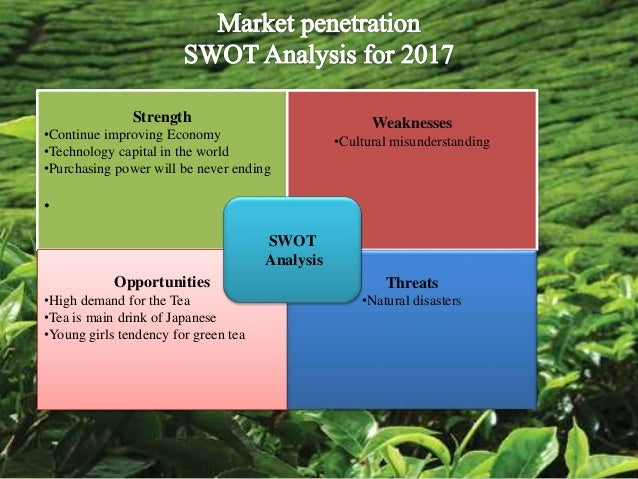 swot analysis of tea Free sample marketing business plan on swot analysis of dilmah tea in australia.