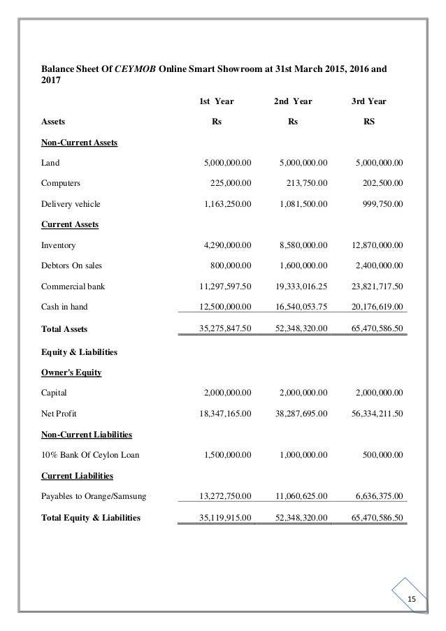 online balance sheet